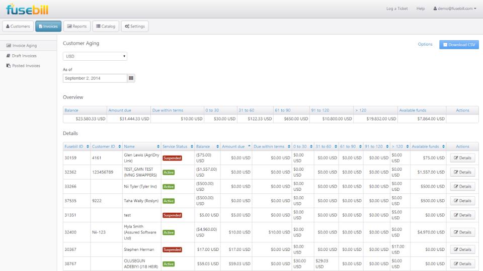 Fusebill Subscription Billing-screenshot-1
