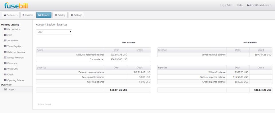 Fusebill Subscription Billing-screenshot-2