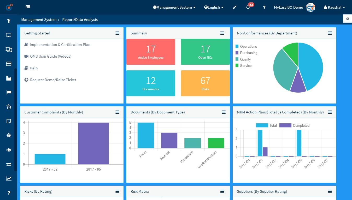 Corporate Dashboard 1 - MyEasyISO QMS Software Software & HSE
