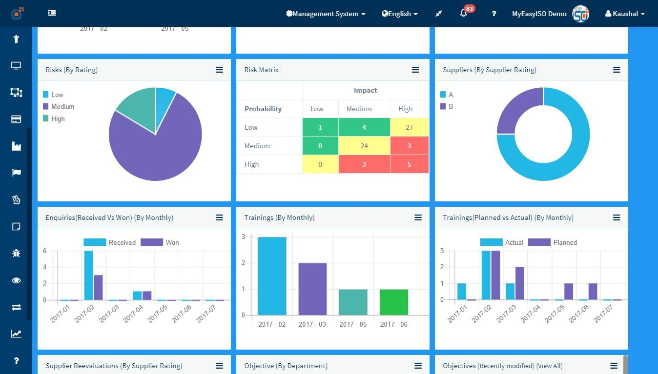 Corporate Dashboard 2 - MyEasyISO QMS HSE & Software