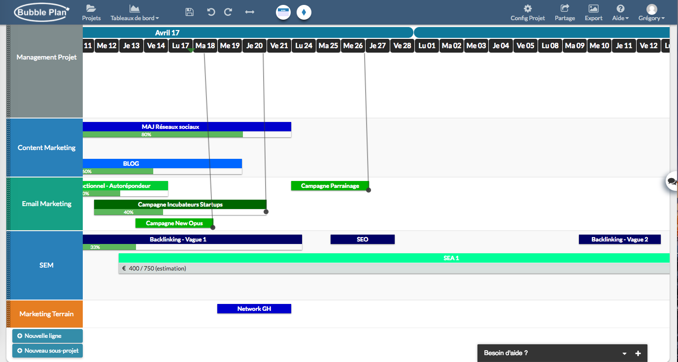 Plan and orchestrate our Gantt function