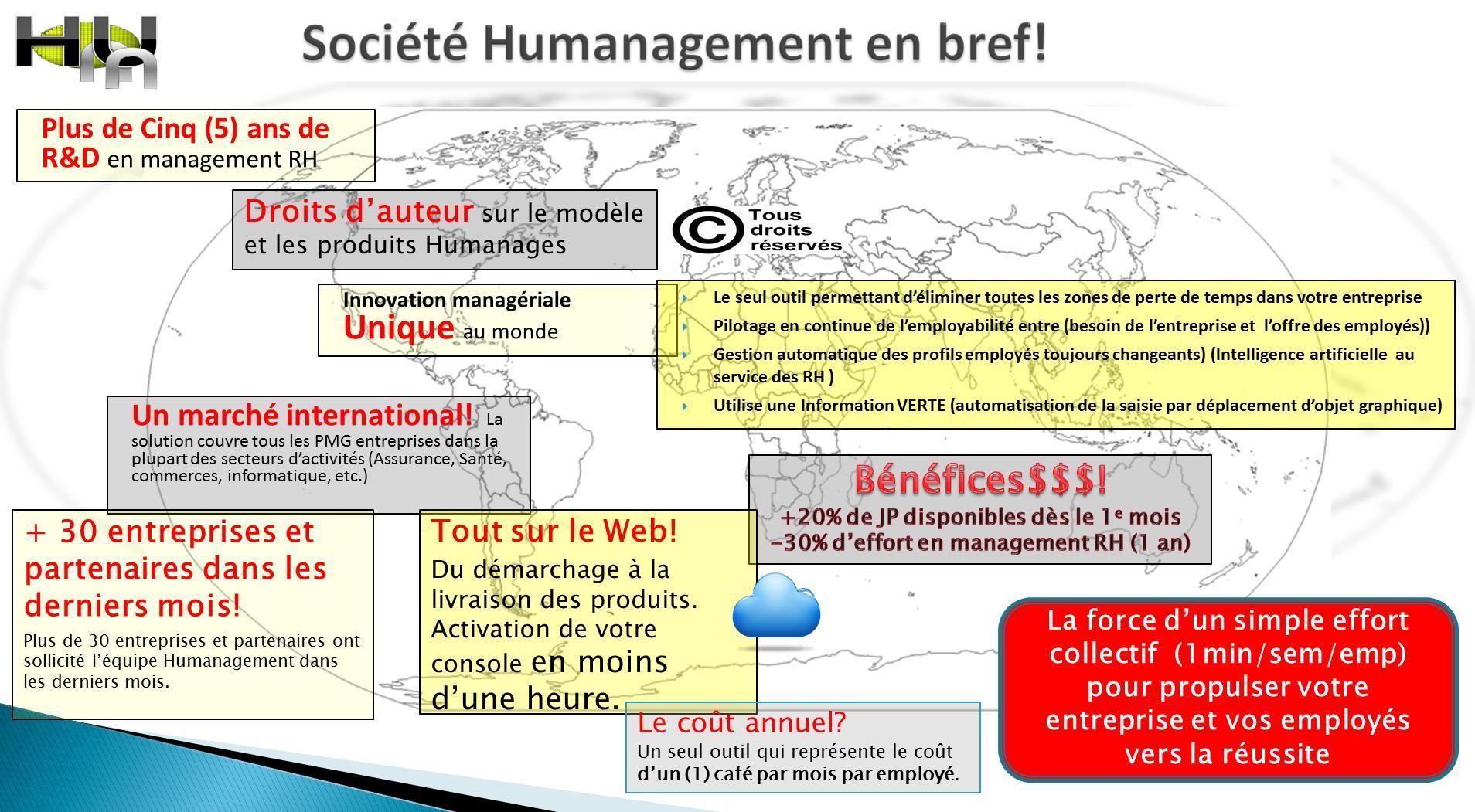 Humanagement Inc.-humange en bref