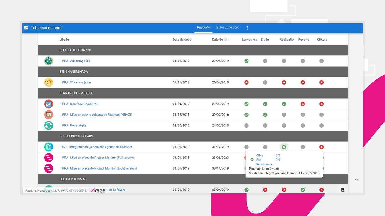 Project Monitor-tableaux-de-bord-portefeuille