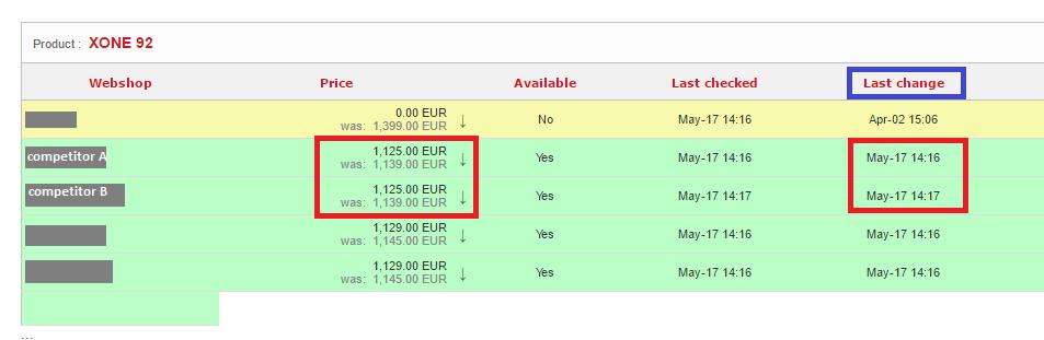 Price2Spy-screenshot-0