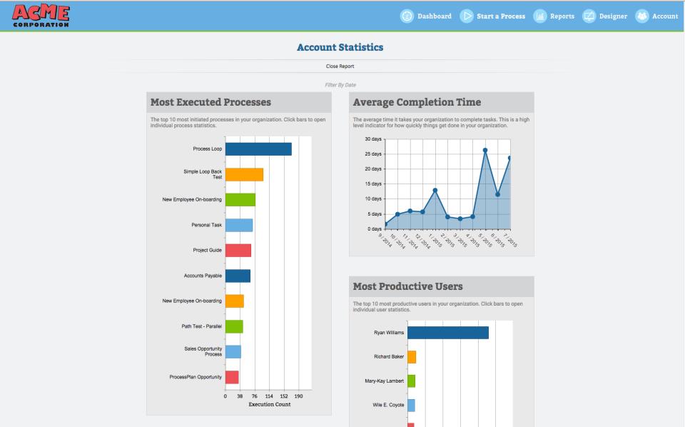 ProcessPlan-screenshot-0