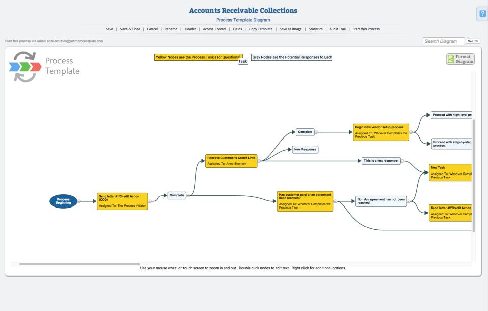 ProcessPlan-screenshot-2