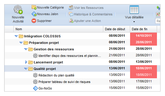 ProjectPro: Problem Management, Timesheet, on-site training