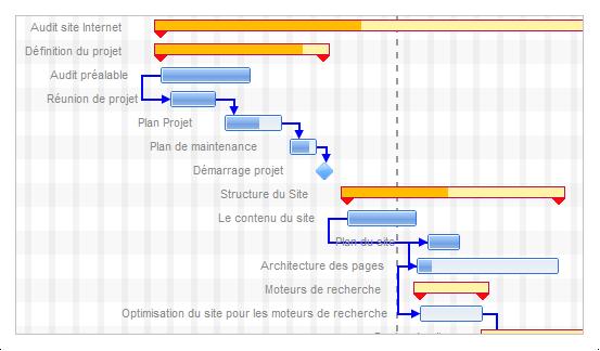 ProjectPro: On-site Training, Project report, online training (webinar)