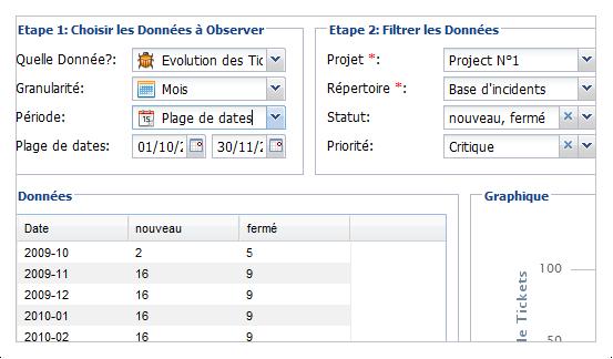 ProjectPro: Basic knowledge wiki, Monitoring Progress, Gantt