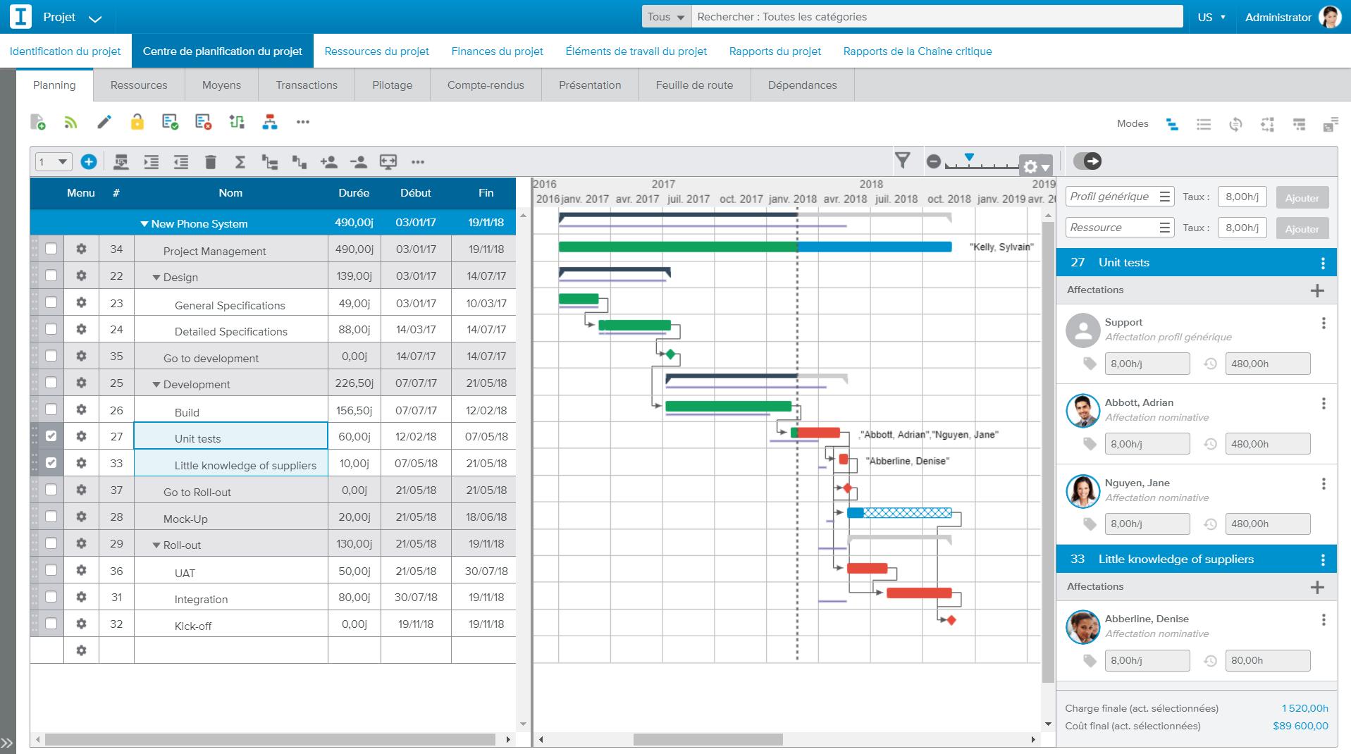Planning Gantt Sciforma