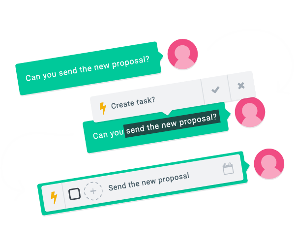 Artificial Intelligence automatically recognizes your messages be assumed tasks