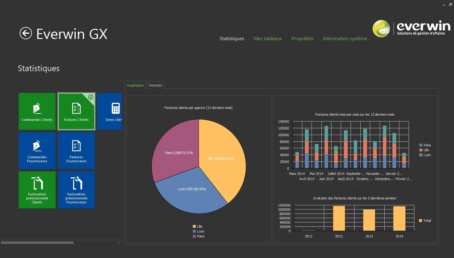 GX BTP: ERP for the construction industry