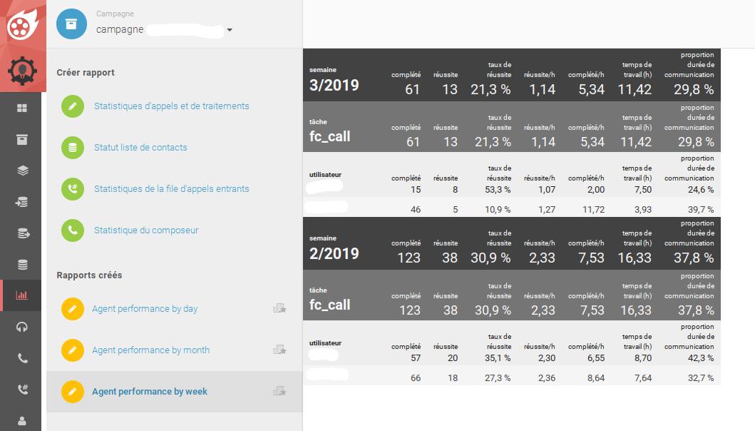 Rapports personnalisables - tous les résultats en un coup d'œil.png