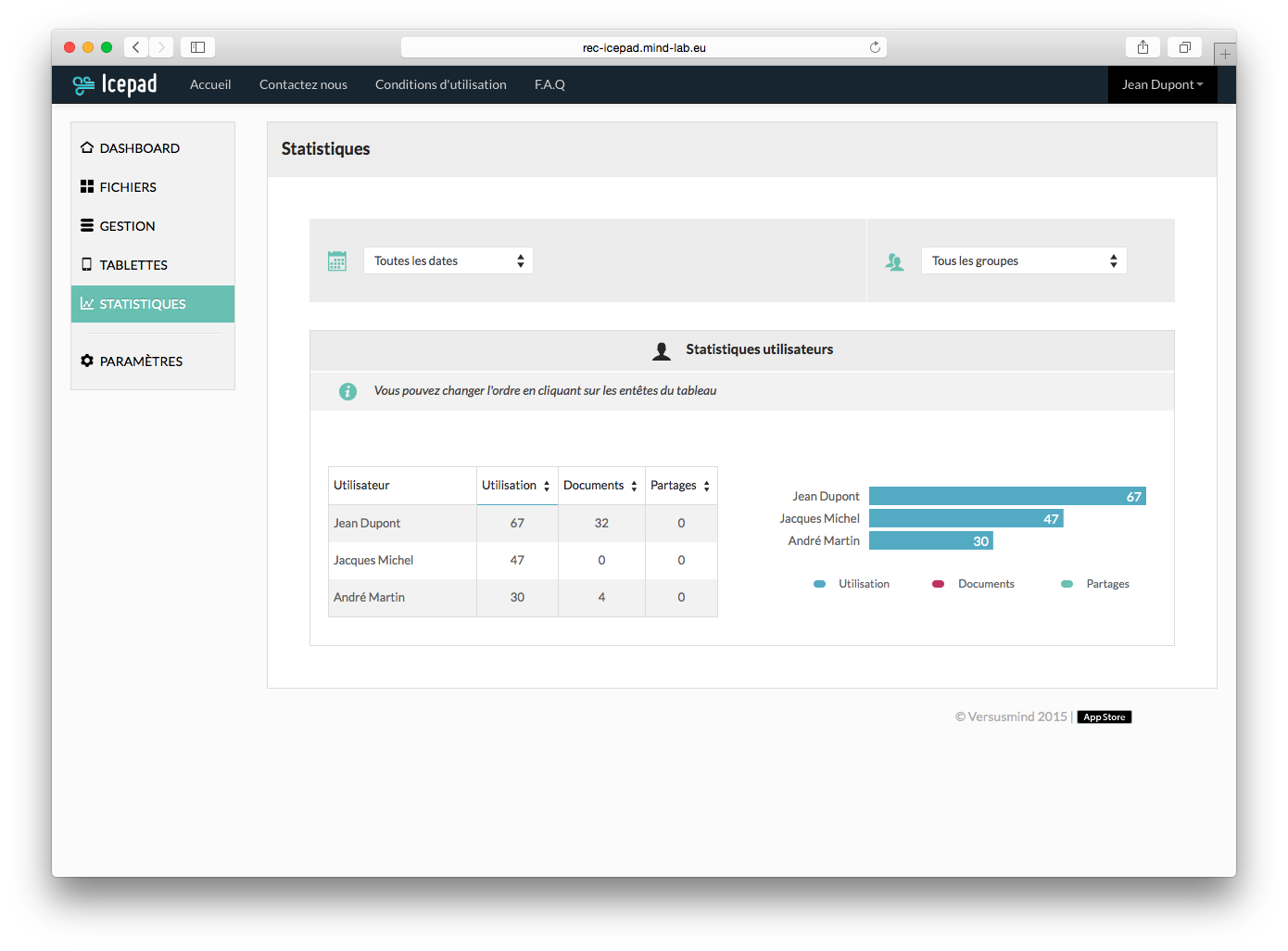 IcePad: Strict control of access to servers, Dashboards, Shared Documents