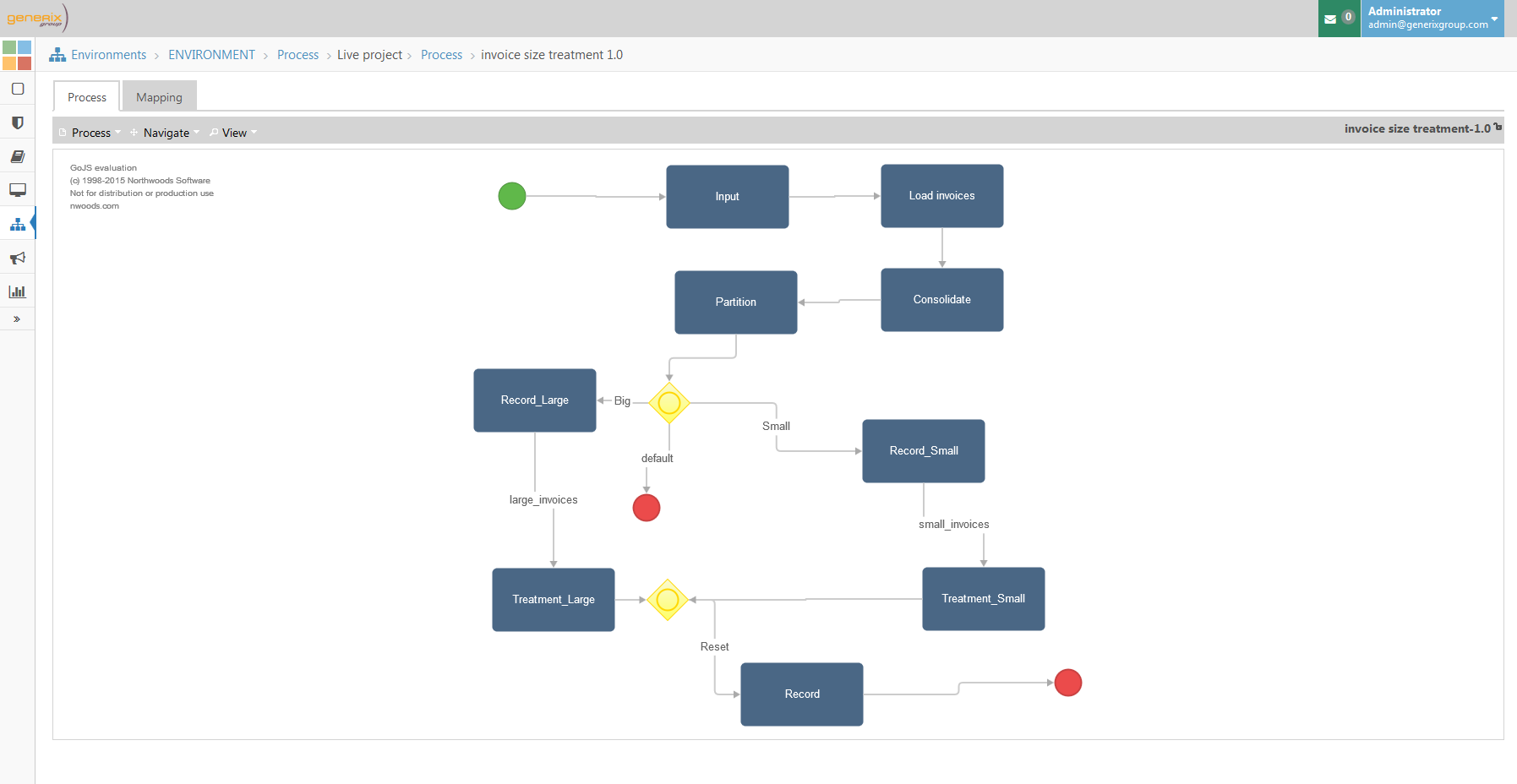 Managing Workflow in E-invoice