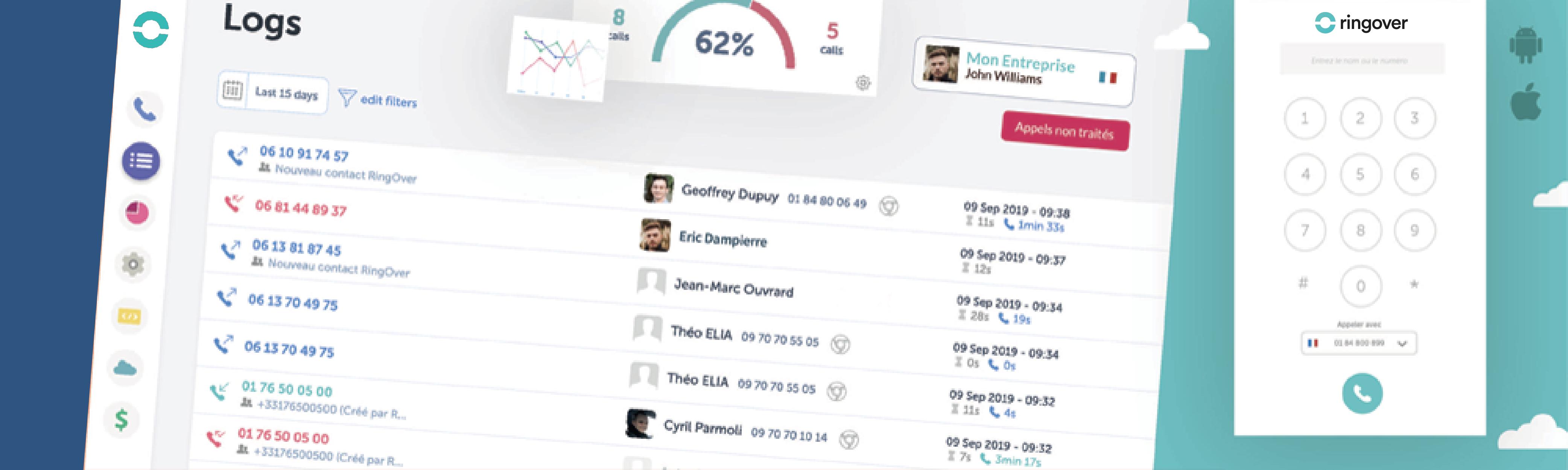 Review Ringover: A 100% Cloud communication solution - appvizer