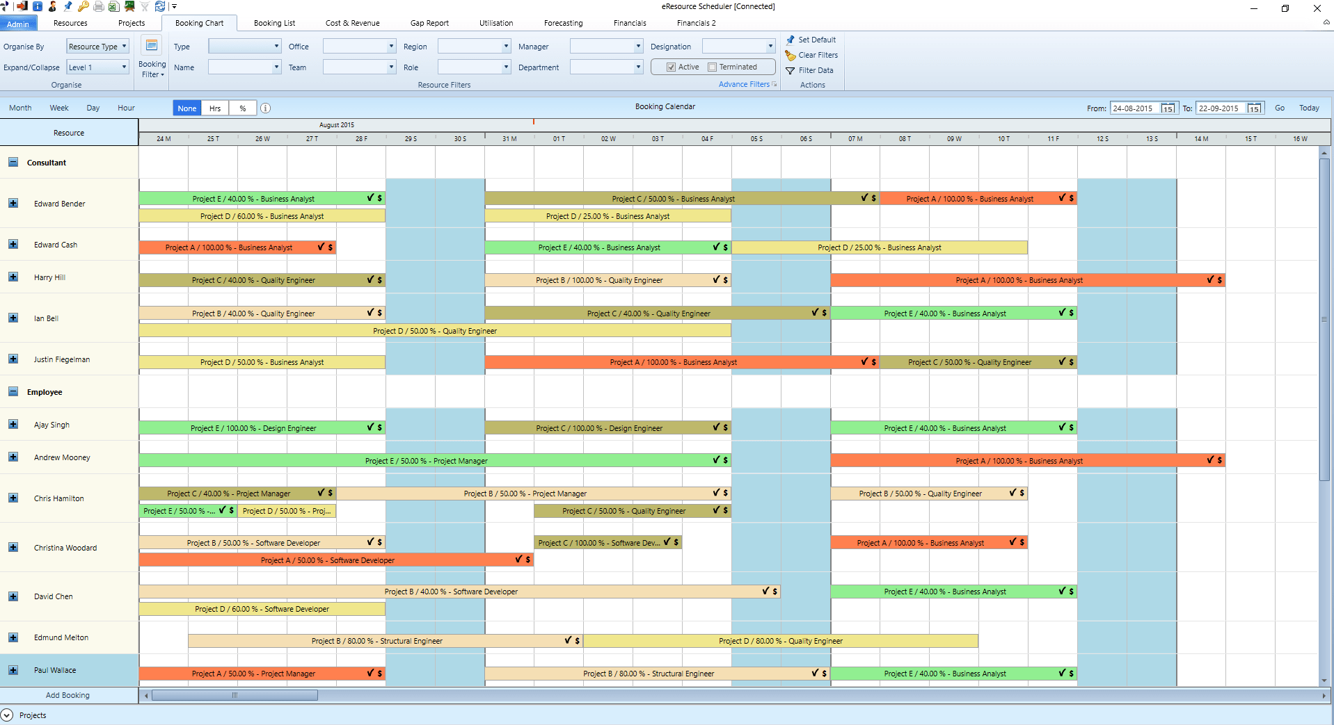 Booking Chart.png