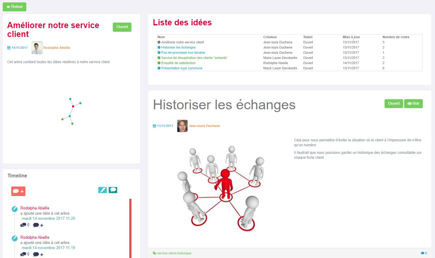 SocialJsIdeas-socialjsidea-Ideas-management-ideamanagement