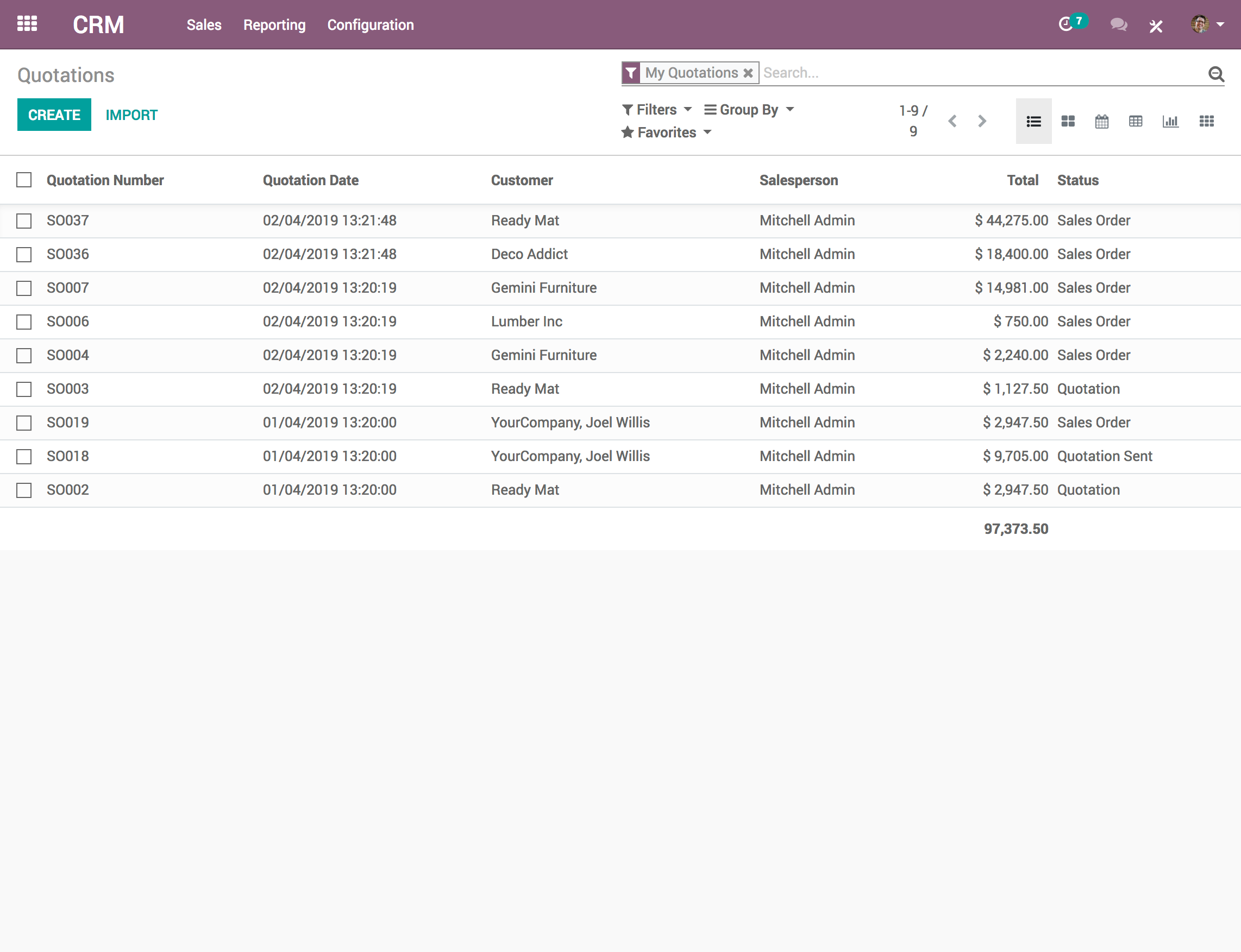 Odoo CRM - Quotations