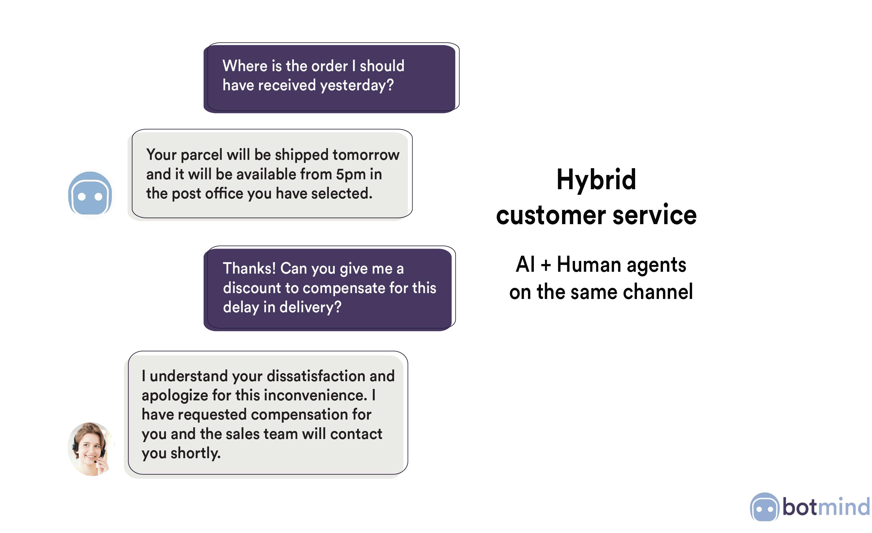 Botmind and Human agent on the same platform