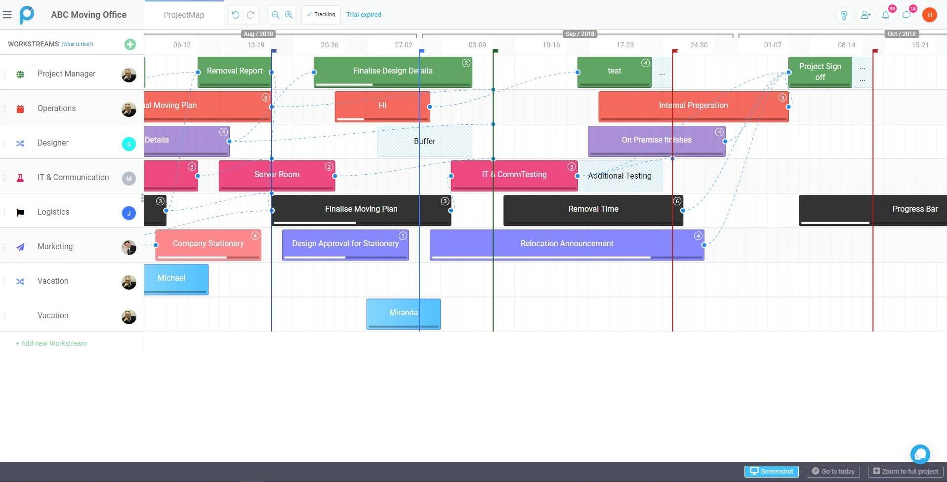 Project planning view - clear project plans create clarity for the team, and for you!
