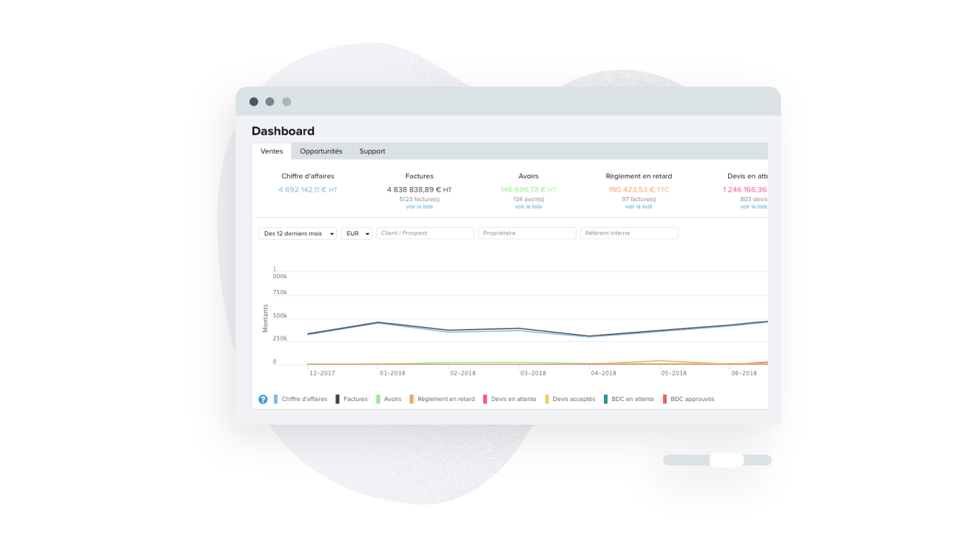 Sellsy-appvizer-highlight_sellsy_crm_support_client_Dashboard