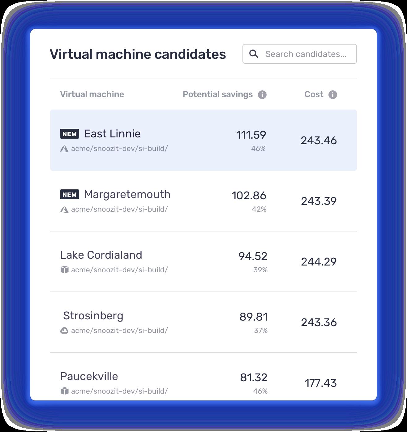 Virtual machines applicable for Autopilot