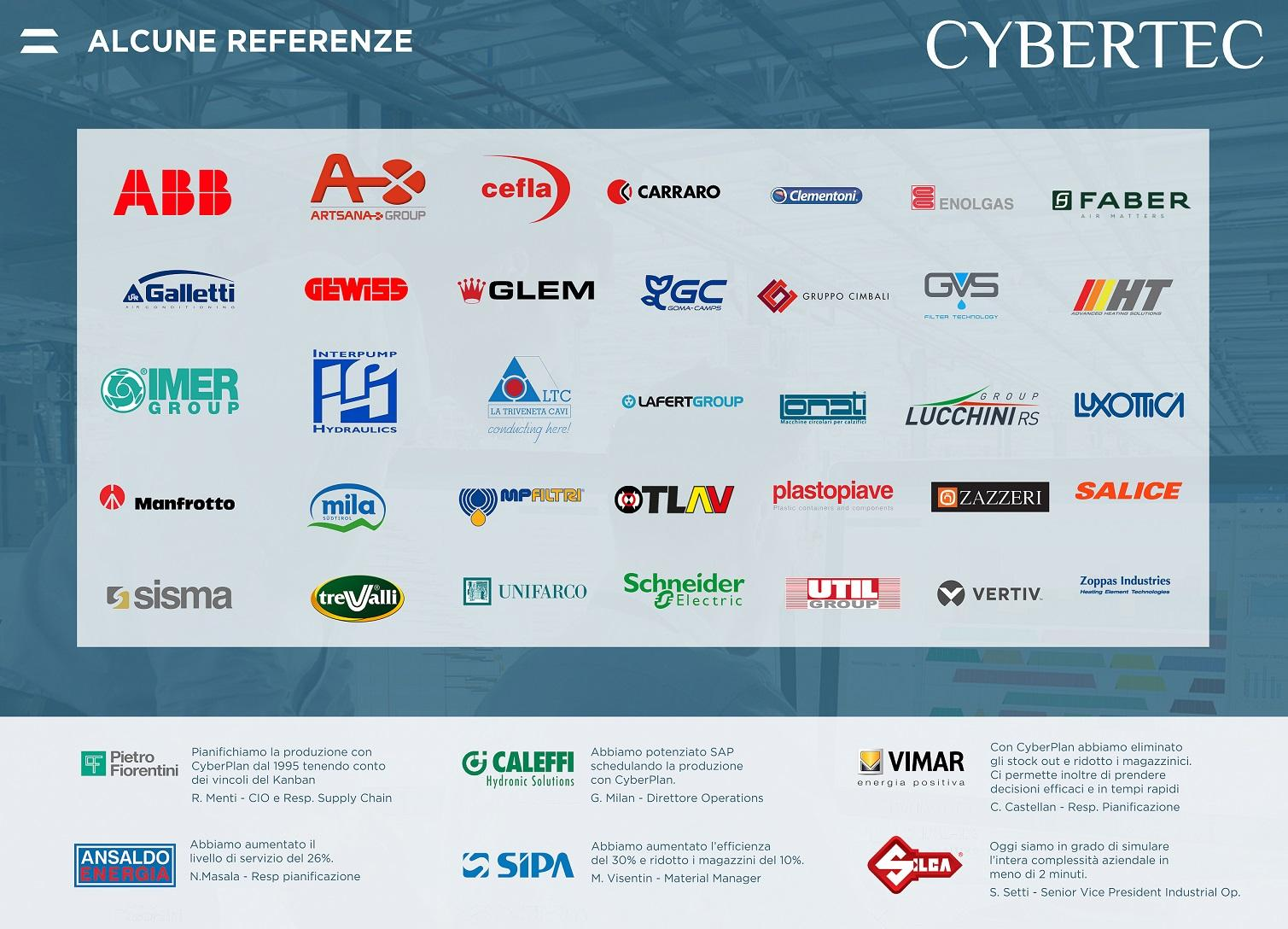 Cybertec Customers