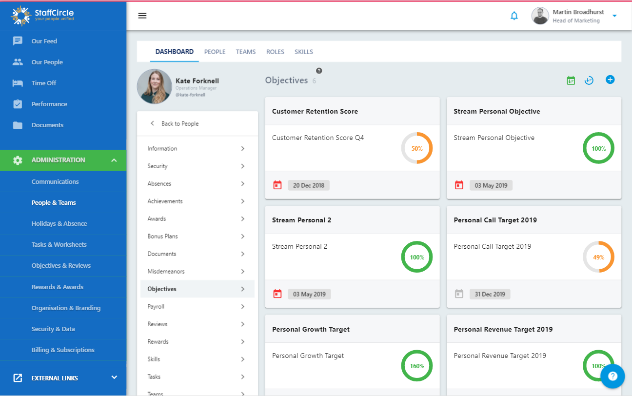 Personal objectives dashboard allow employees to track progress.