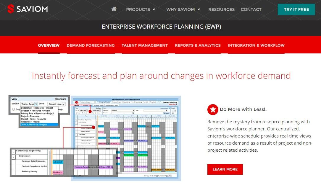 Review Saviom EWP: A workforce planning software that future-proofs your busine - Appvizer
