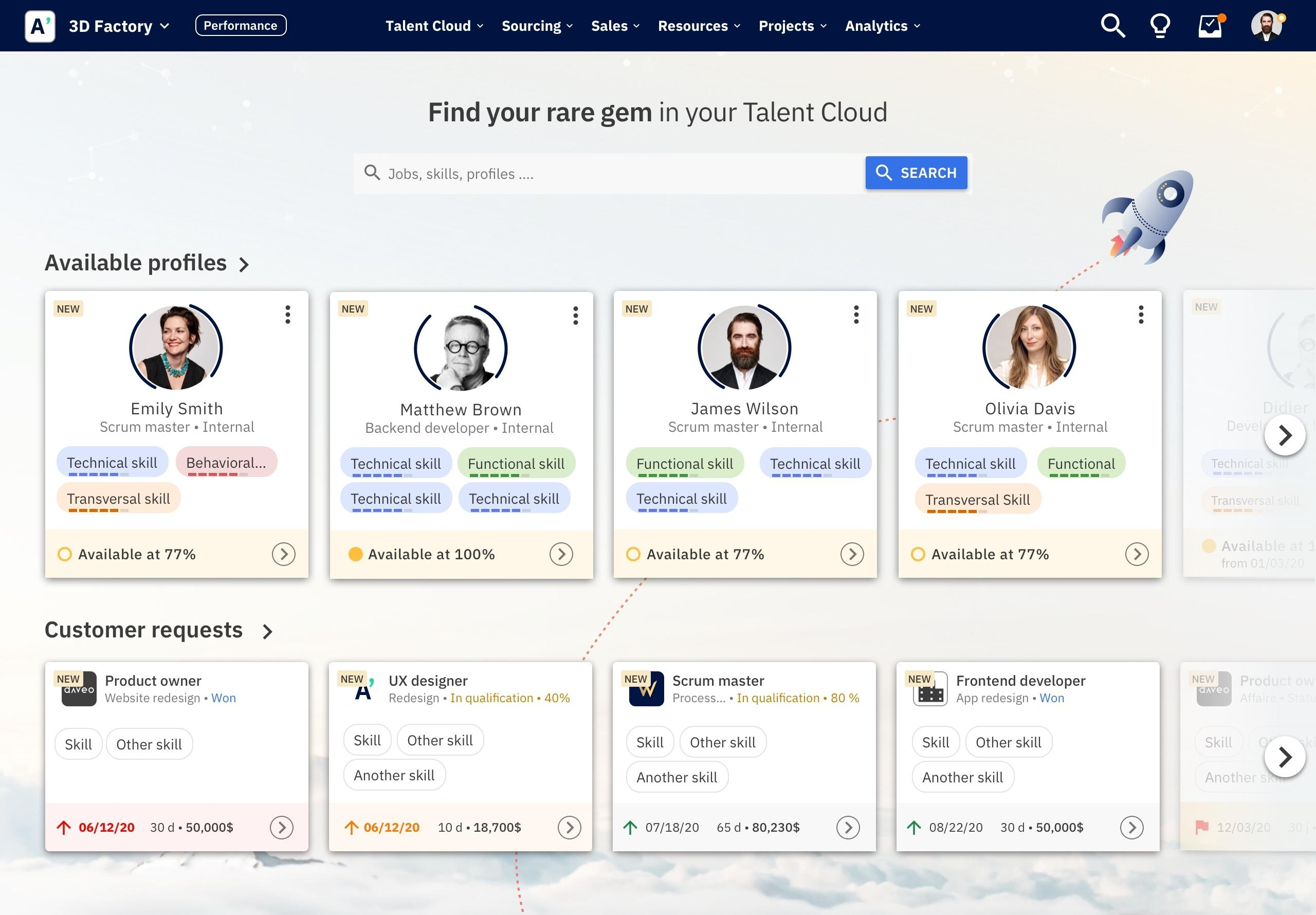 Review Whoz: Modern Resource Management Solution - appvizer