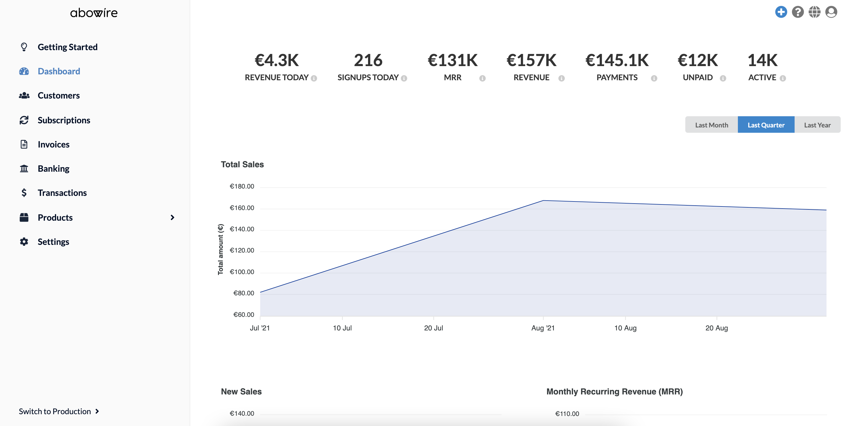 Review Abowire: The Subscription Platform for EU companies - appvizer