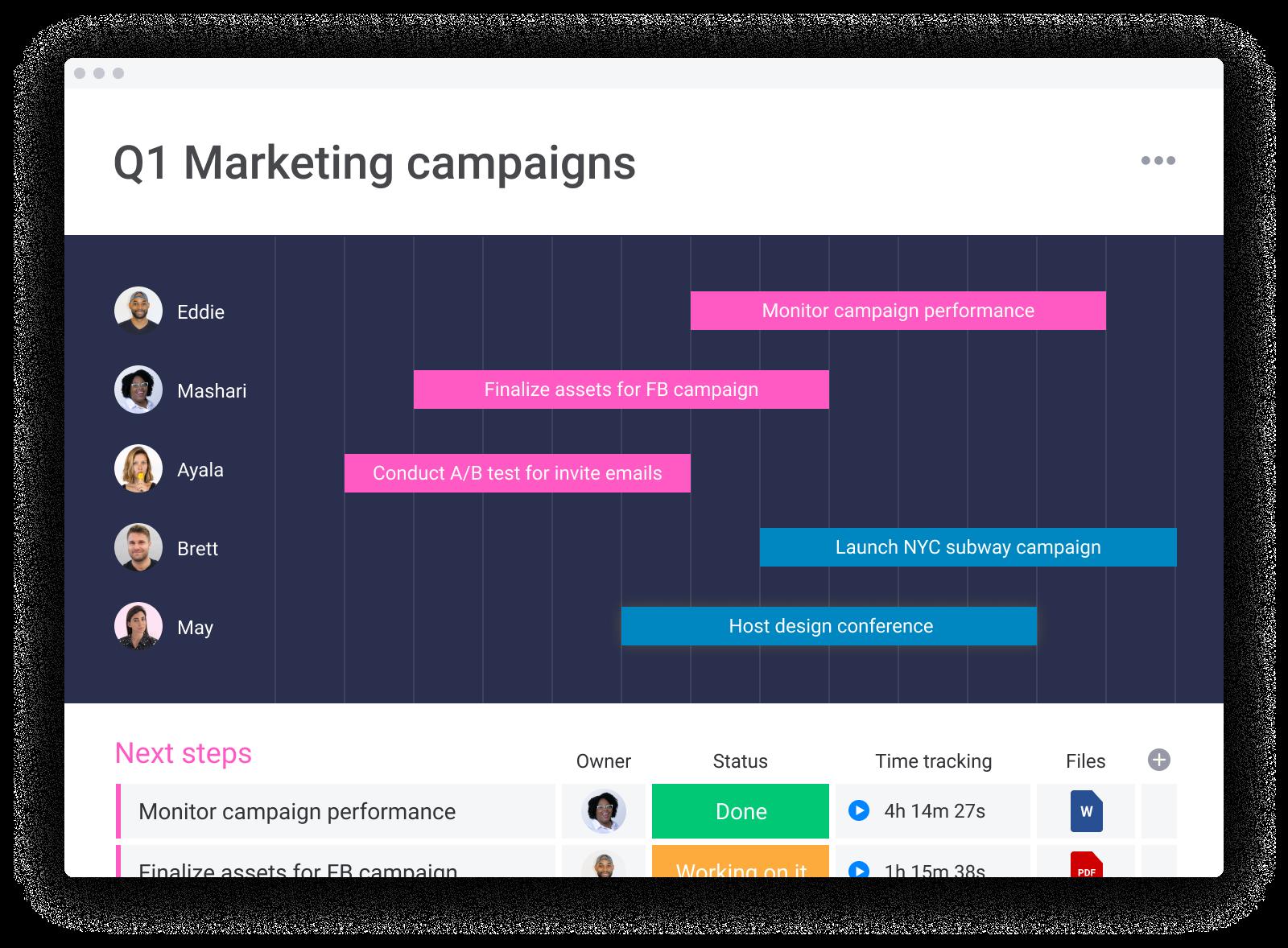 monday.com CRM-Simple board_Timeline_Q1 Marketing campaigns