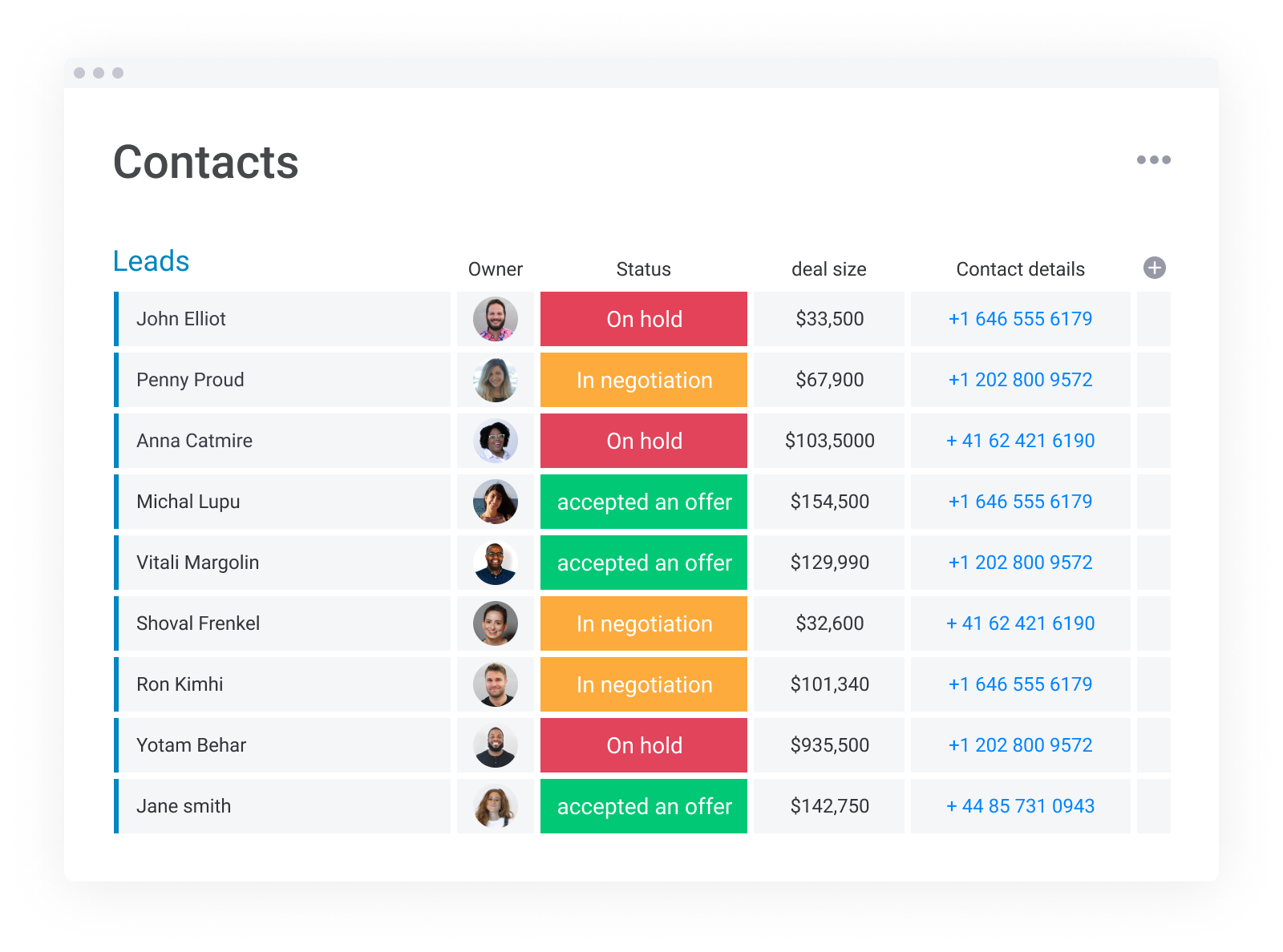 monday.com CRM-Simple board_Real Estate_Contacts