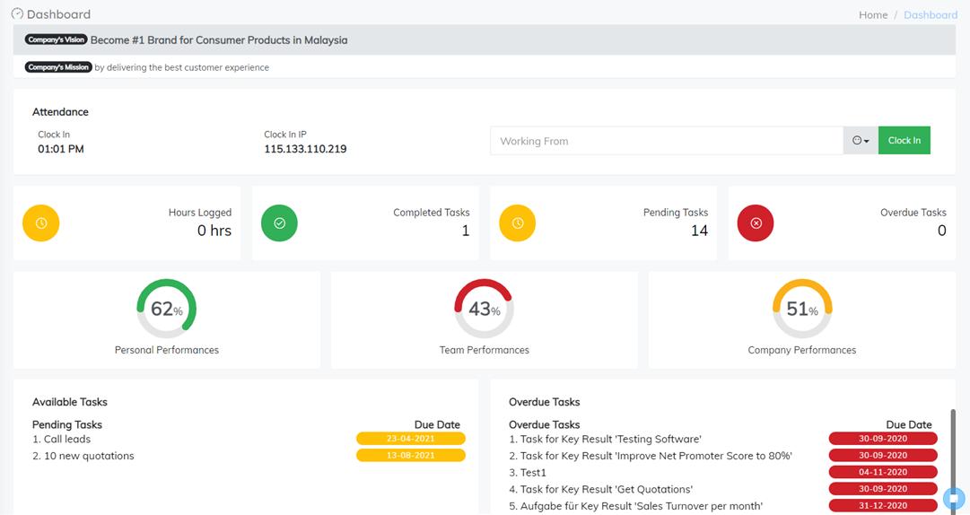 Review FlowyTeam: Create a High Performing Team - Appvizer