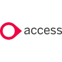 Access NFP CRM