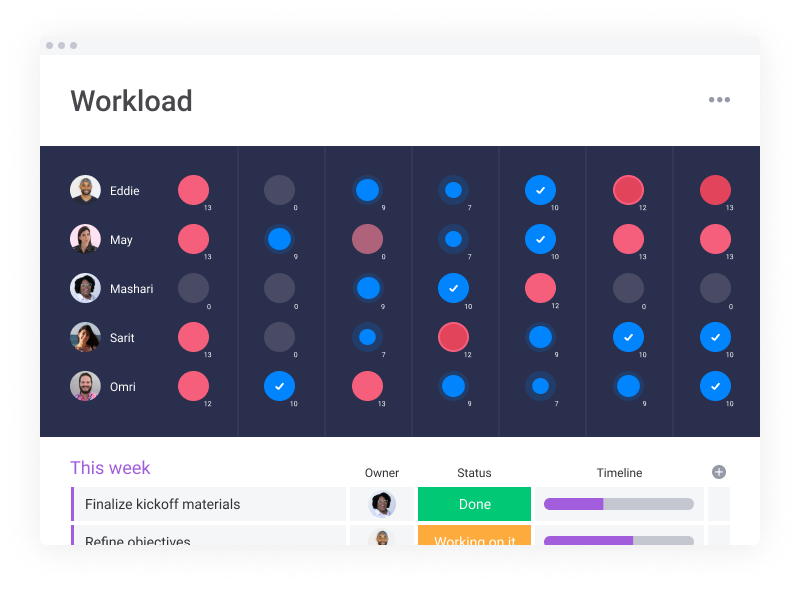 Monday.com HR-Simple board_workload