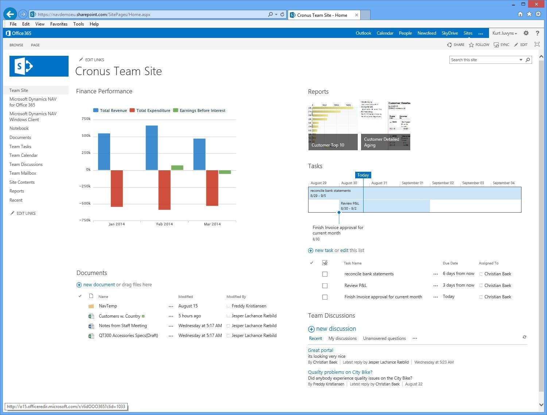 Microsoft Dynamics NAV: Shared Contacts, Task Manager, Secure Sockets Layer (SSL)