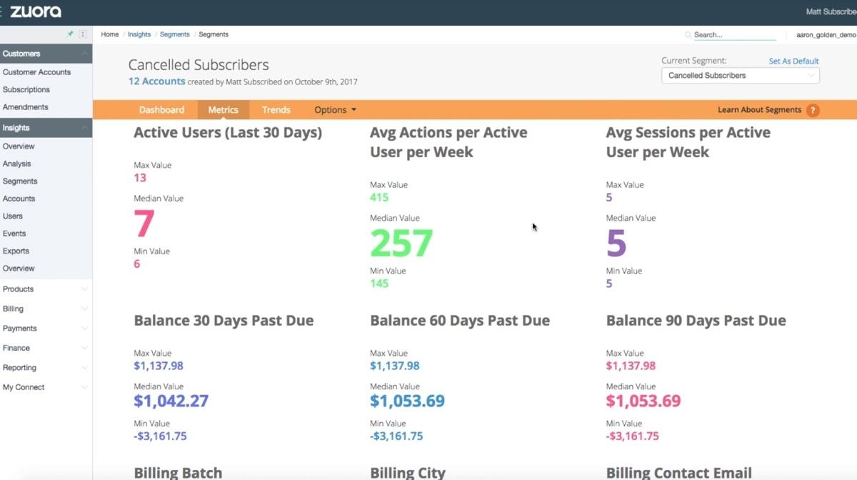 Metrics clients in the dashboard Zuora