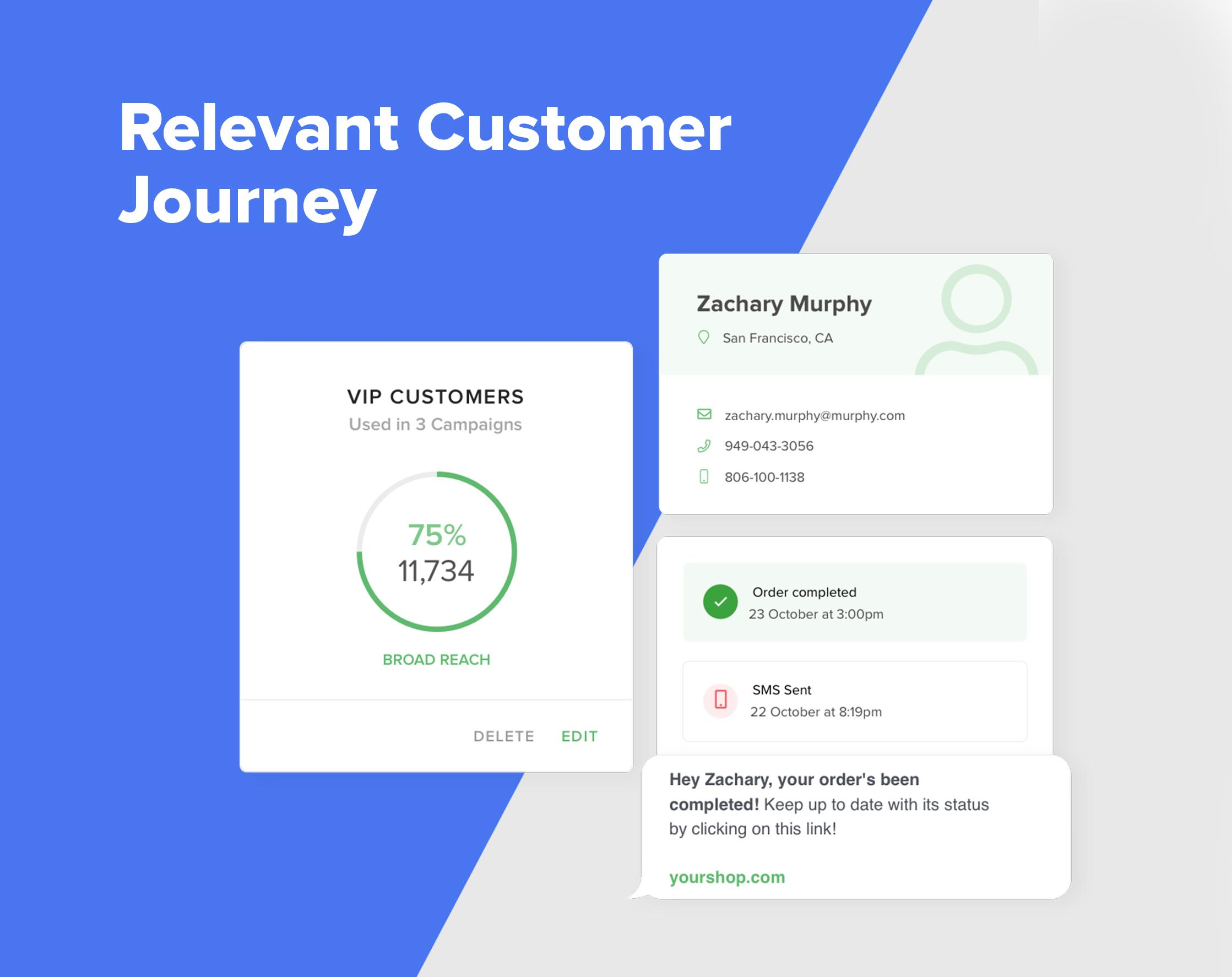 Treat your customers as individuals and send messaging that is relevant to them