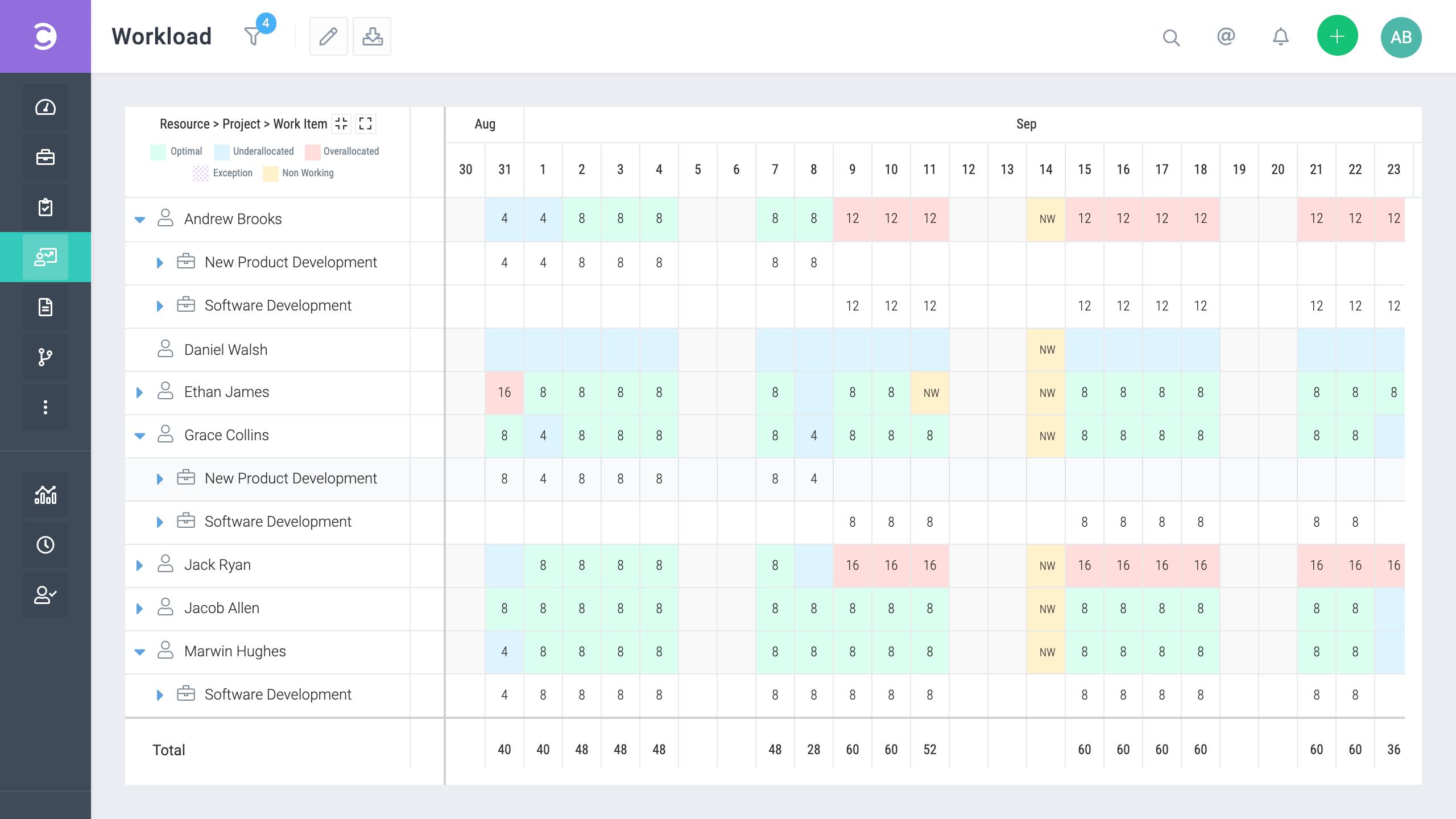Celoxis-Workload