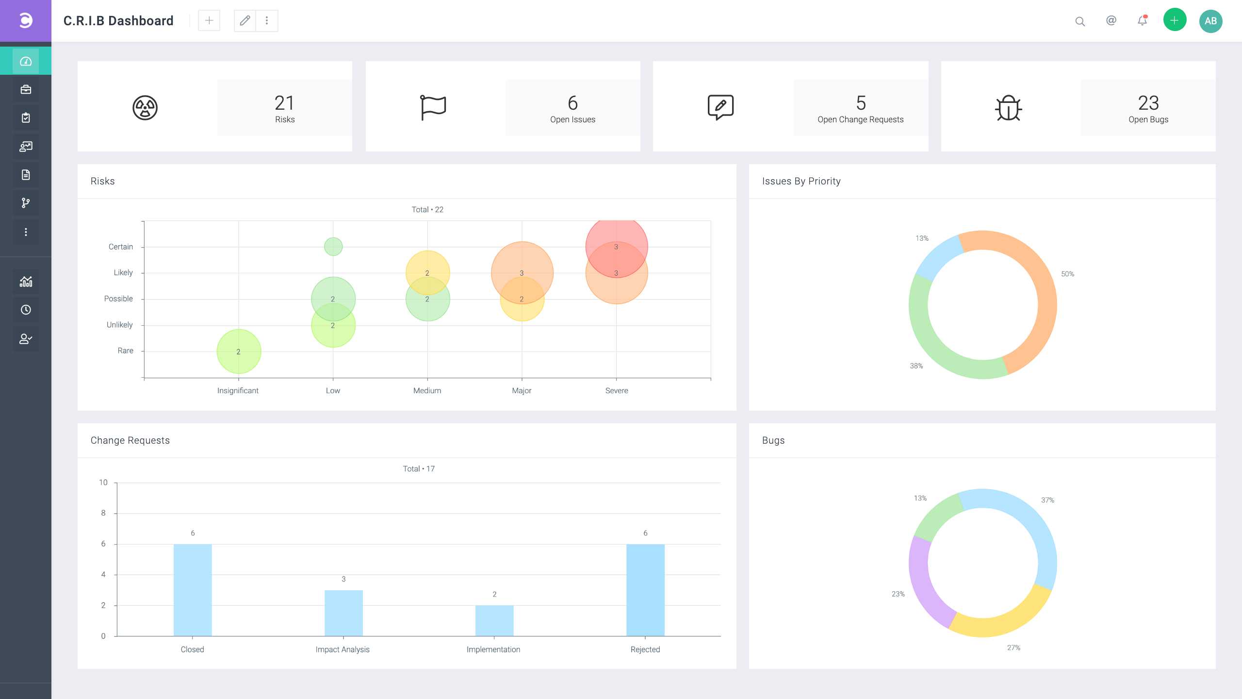 Celoxis-crib-dashboard