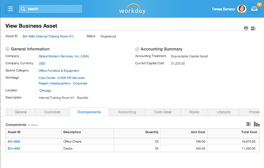 Workday Financial Management: Cash flow projection, Dashboards, Budget