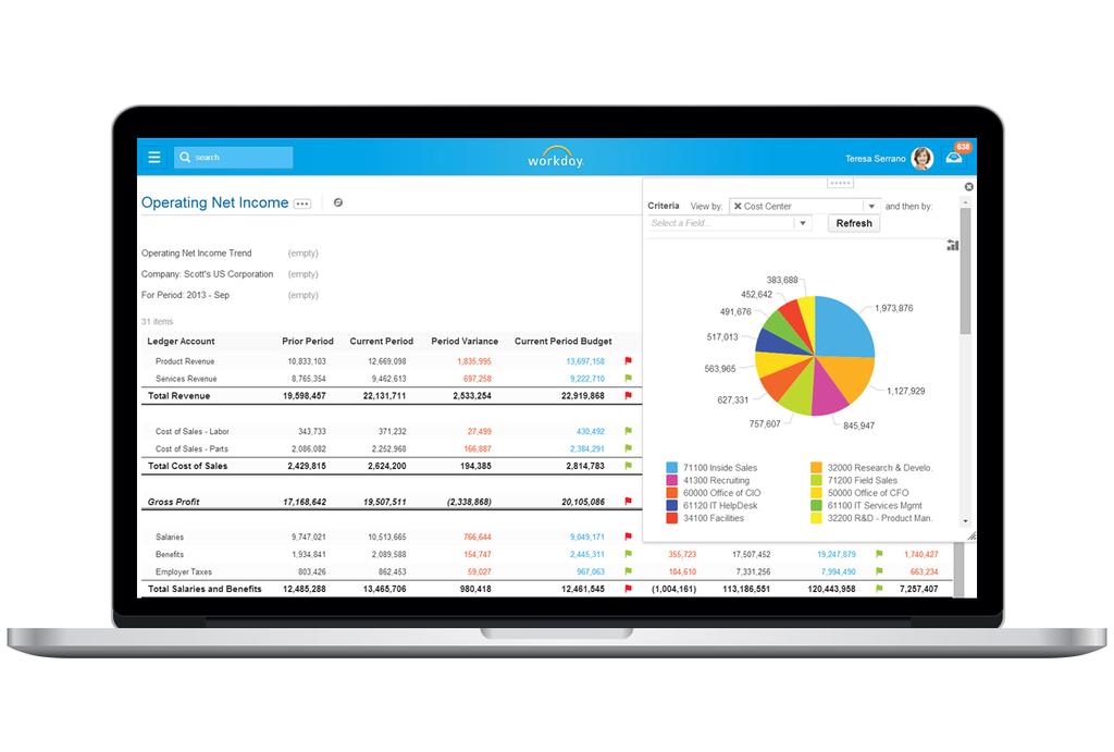 Workday Financial Management Budget, Recurring Billing, General Ledger